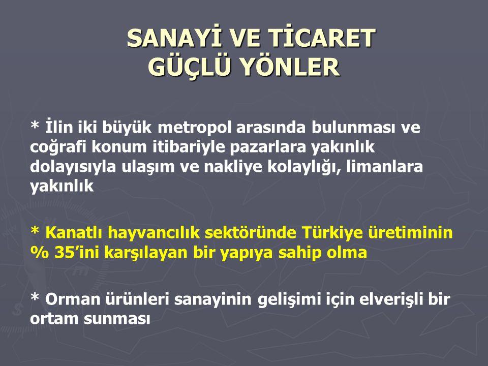 SANAYİ VE TİCARET GÜÇLÜ YÖNLER SANAYİ VE TİCARET GÜÇLÜ YÖNLER * İlin iki büyük metropol arasında bulunması ve coğrafi konum itibariyle pazarlara yakınlık dolayısıyla ulaşım ve nakliye kolaylığı, limanlara yakınlık * Kanatlı hayvancılık sektöründe Türkiye üretiminin % 35'ini karşılayan bir yapıya sahip olma * Orman ürünleri sanayinin gelişimi için elverişli bir ortam sunması