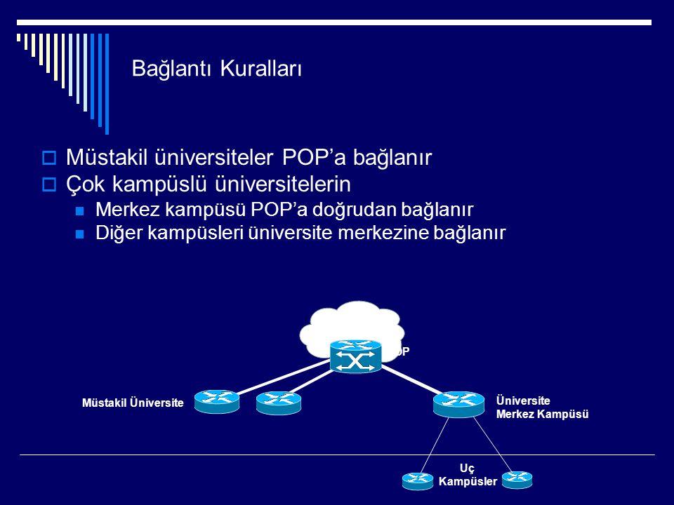  Müstakil üniversiteler POP'a bağlanır  Çok kampüslü üniversitelerin Merkez kampüsü POP'a doğrudan bağlanır Diğer kampüsleri üniversite merkezine ba