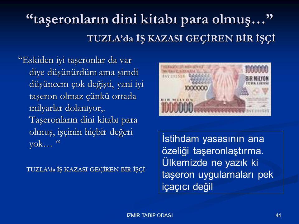 44İZMİR TABİP ODASI taşeronların dini kitabı para olmuş… TUZLA'da İŞ KAZASI GEÇİREN BİR İŞÇİ Eskiden iyi taşeronlar da var diye düşünürdüm ama şimdi düşüncem çok değişti, yani iyi taşeron olmaz çünkü ortada milyarlar dolanıyor,.