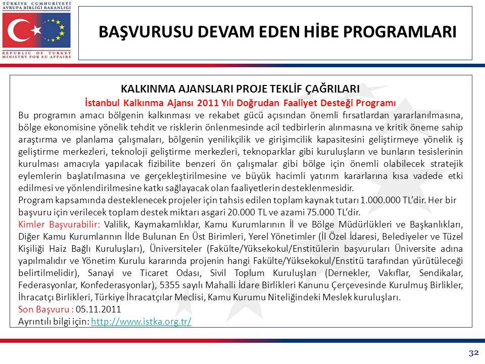 32 BAŞVURUSU DEVAM EDEN HİBE PROGRAMLARI KALKINMA AJANSLARI PROJE TEKLİF ÇAĞRILARI İstanbul Kalkınma Ajansı 2011 Yılı Doğrudan Faaliyet Desteği Progra