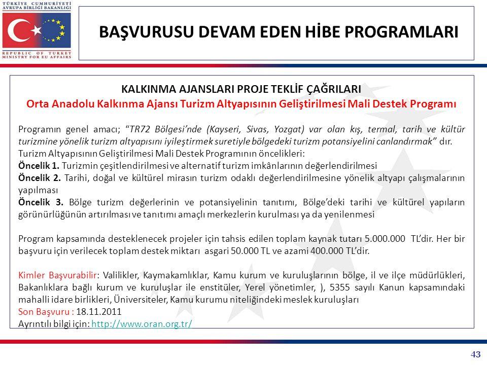 43 BAŞVURUSU DEVAM EDEN HİBE PROGRAMLARI KALKINMA AJANSLARI PROJE TEKLİF ÇAĞRILARI Orta Anadolu Kalkınma Ajansı Turizm Altyapısının Geliştirilmesi Mal