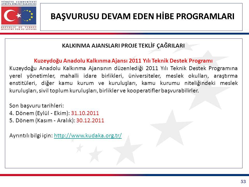 53 BAŞVURUSU DEVAM EDEN HİBE PROGRAMLARI KALKINMA AJANSLARI PROJE TEKLİF ÇAĞRILARI Kuzeydoğu Anadolu Kalkınma Ajansı 2011 Yılı Teknik Destek Programı