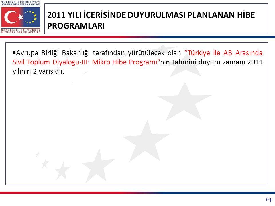 """64 2011 YILI İÇERİSİNDE DUYURULMASI PLANLANAN HİBE PROGRAMLARI  Avrupa Birliği Bakanlığı tarafından yürütülecek olan """"Türkiye ile AB Arasında Sivil T"""