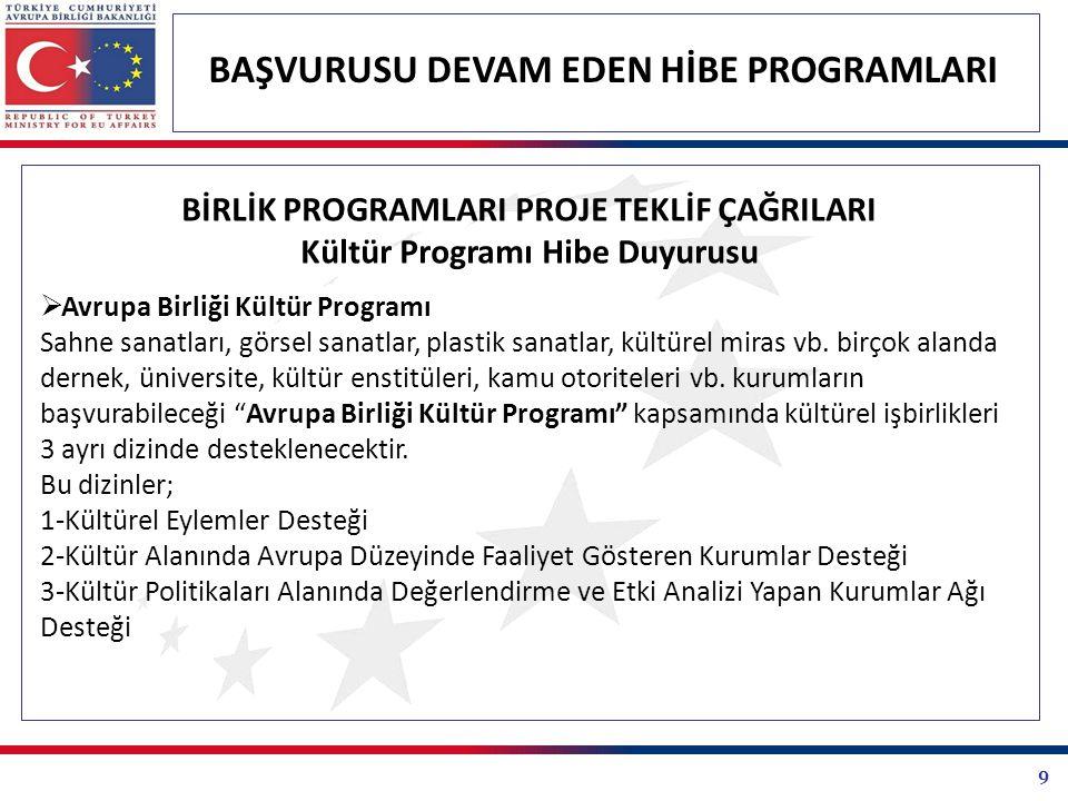 30 BAŞVURUSU DEVAM EDEN HİBE PROGRAMLARI KALKINMA AJANSLARI PROJE TEKLİF ÇAĞRILARI Doğu Akdeniz Kalkınma Ajansı Doğrudan Faaliyet Mali Destek Programı Doğrudan Faaliyet Mali Destek Programının genel amacı; yerel ve bölgesel kalkınmaya katkı sağlayacak olan stratejik araştırma, planlama ve fizibilite çalışmalarına destek sağlamaktır.