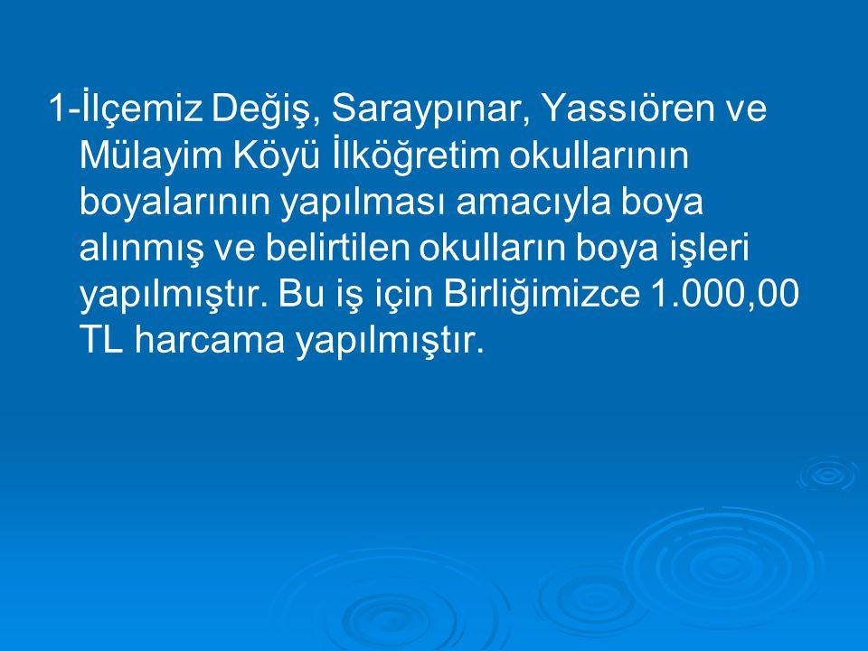 2- İlçemiz Mülayim Köyü İlköğretim Okuluna kalorifer tesisatı yaptırılmış olup;1.000,00 TL'si Birliğimizce karşılanmıştır.