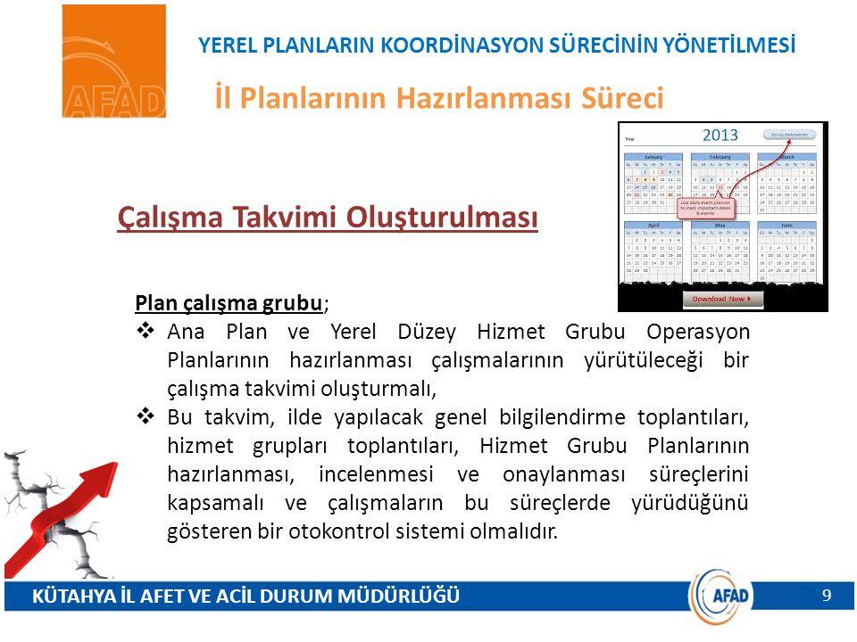 YEREL PLANLARIN KOORDİNASYON SÜRECİNİN YÖNETİLMESİ İl Planlarının Hazırlanması Süreci KÜTAHYA İL AFET VE ACİL DURUM MÜDÜRLÜĞÜ 9 Çalışma Takvimi Oluşturulması Plan çalışma grubu;  Ana Plan ve Yerel Düzey Hizmet Grubu Operasyon Planlarının hazırlanması çalışmalarının yürütüleceği bir çalışma takvimi oluşturmalı,  Bu takvim, ilde yapılacak genel bilgilendirme toplantıları, hizmet grupları toplantıları, Hizmet Grubu Planlarının hazırlanması, incelenmesi ve onaylanması süreçlerini kapsamalı ve çalışmaların bu süreçlerde yürüdüğünü gösteren bir otokontrol sistemi olmalıdır.