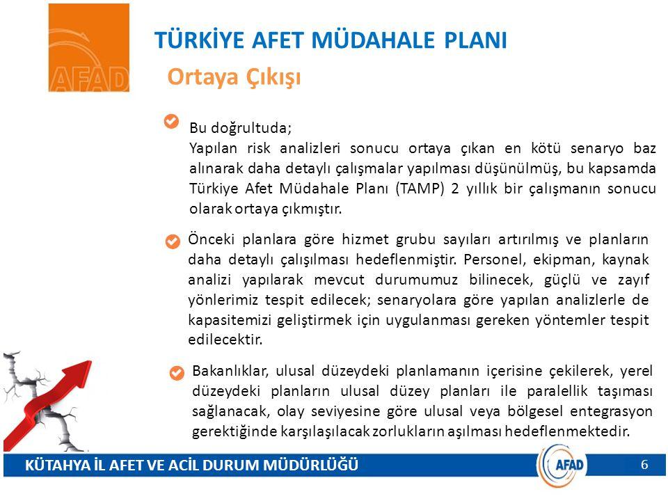 TÜRKİYE AFET MÜDAHALE PLANI Yürürlüğe girmesi 5902 Sayılı Afet ve Acil Durum Yönetimi Başkanlığı Teşkilat ve Görevleri Hakkında Kanun hükümleri gereğince, Afet ve Acil Durum Yönetimi Başkanlığı tarafından ilgili bakanlık, kurum ve kuruluşların katılımı ile hazırlanmış olan Türkiye Afet Müdahale Planı (TAMP) Afet ve Acil Durum Yüksek Kurulu tarafından 20/12/2013 tarih ve 2013/2 sayılı karar ile onaylanmış ve 03/01/2014 tarih ve 28871 sayılı Resmi Gazete'de yayınlanarak yürürlüğe girmiştir.