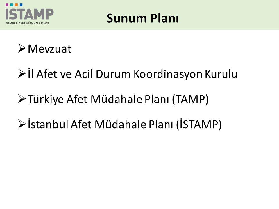  18.12.2013 tarih ve 28855 sayılı Afet Müdahale Yönetmeliği  03.01.2014 tarih ve 28871 sayılı Türkiye Afet Müdahale Planı (TAMP) Mevzuat