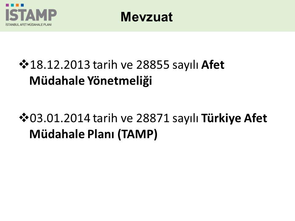 Bilgi Yönetimi, Değerlendirme ve İzleme Hizmet Grubu 1 Grup Bilgi ve Planlama Servisi İSTAMP İstanbul Afet Müdahale Planı Hizmet Grupları