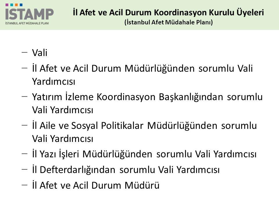 − Garnizon Komutanı − Büyükşehir Belediye Başkanı − MİT Bölge Başkanı − İl Jandarma Komutanı − İl Emniyet Müdürü − İl Sağlık Müdürü − İstanbul Halk Sağlığı Müdürü − Beyoğlu Kamu Hastaneleri Birliği Genel Sekreteri (Koordinatör) − İl Defterdarı − İstanbul Vergi Dairesi Başkanı İl Afet ve Acil Durum Koordinasyon Kurulu Üyeleri (İstanbul Afet Müdahale Planı)