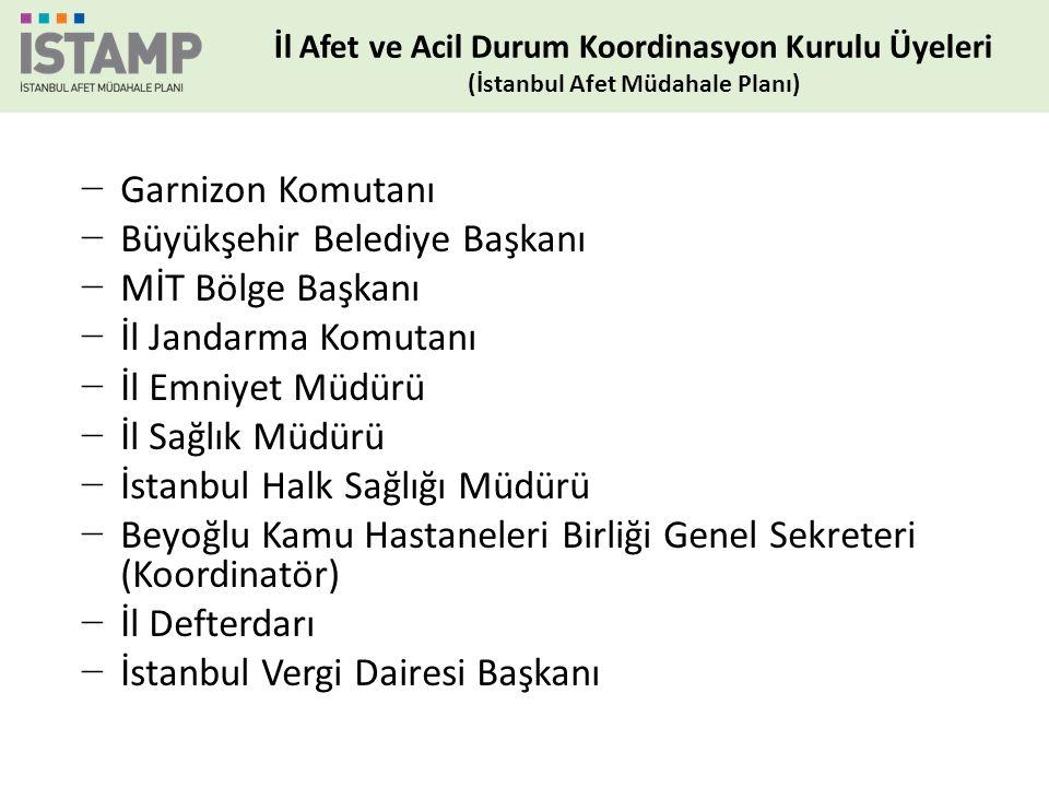 − İl Çevre ve Şehircilik Müdürü − İl Aile ve Sosyal Politikalar Müdürü − İl Gıda, Tarım ve Hayvancılık Müdürü − İl Milli Eğitim Müdürü − İl Gençlik Hizmetleri ve Spor Müdürü − İl Müftüsü − İl Nüfus ve Vatandaşlık Müdürü − Bilgi Teknolojileri ve İletişim Kurumu Bölge Müdürü − Türk Telekom İstanbul 1.Bölge Müdürü − Karayolları 1.