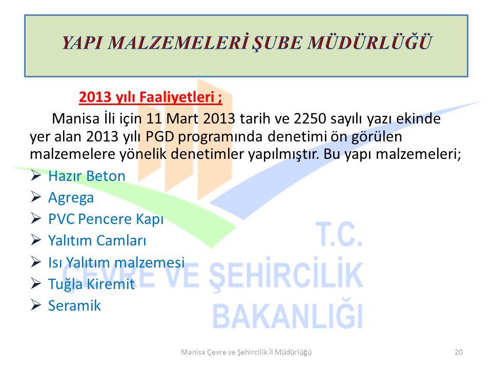Manisa Çevre ve Şehircilik İl Müdürlüğü20 2013 yılı Faaliyetleri ; Manisa İli için 11 Mart 2013 tarih ve 2250 sayılı yazı ekinde yer alan 2013 yılı PG