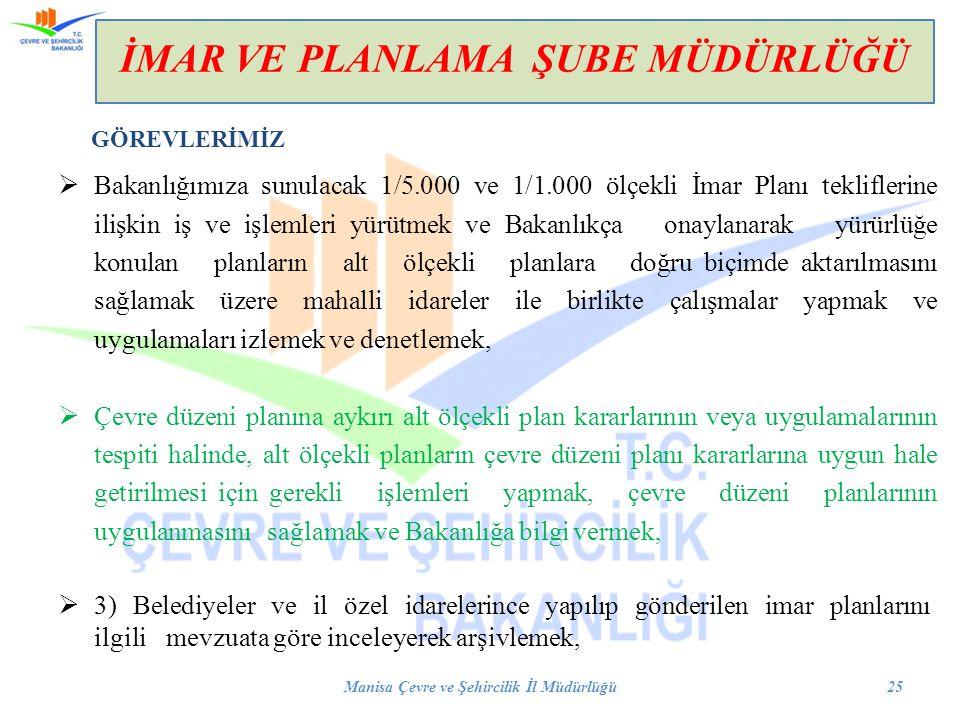  Bakanlığımıza sunulacak 1/5.000 ve 1/1.000 ölçekli İmar Planı tekliflerine ilişkin iş ve işlemleri yürütmek ve Bakanlıkça onaylanarak yürürlüğe konu