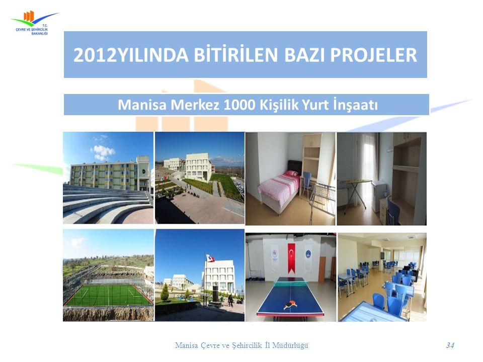 Manisa Çevre ve Şehircilik İl Müdürlüğü34 2012YILINDA BİTİRİLEN BAZI PROJELER Manisa Merkez 1000 Kişilik Yurt İnşaatı