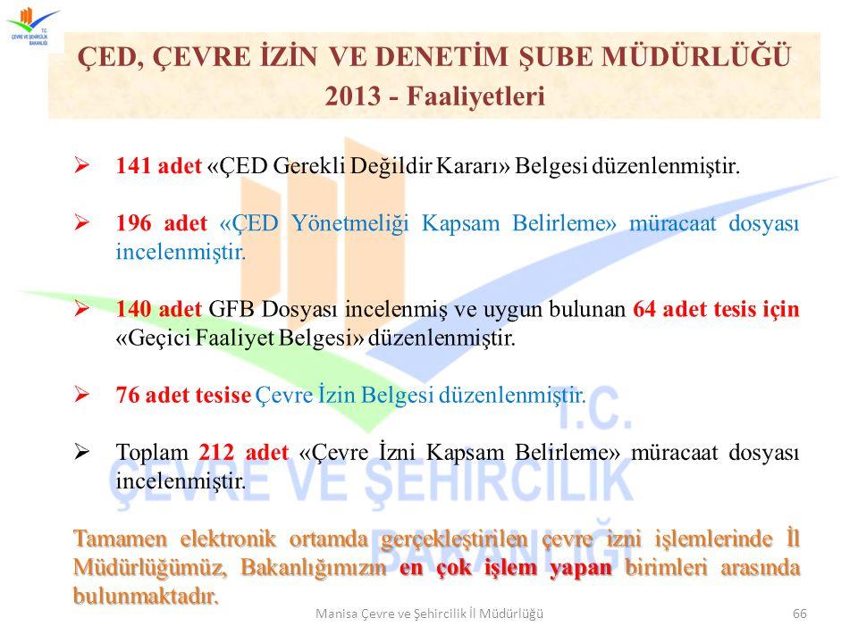 Manisa Çevre ve Şehircilik İl Müdürlüğü66 ÇED, ÇEVRE İZİN VE DENETİM ŞUBE MÜDÜRLÜĞÜ 2013 - Faaliyetleri