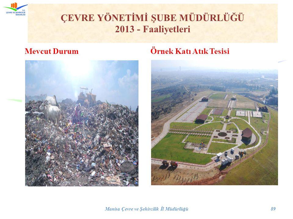 89 Mevcut DurumÖrnek Katı Atık Tesisi Manisa Çevre ve Şehircilik İl Müdürlüğü ÇEVRE YÖNETİMİ ŞUBE MÜDÜRLÜĞÜ 2013 - Faaliyetleri