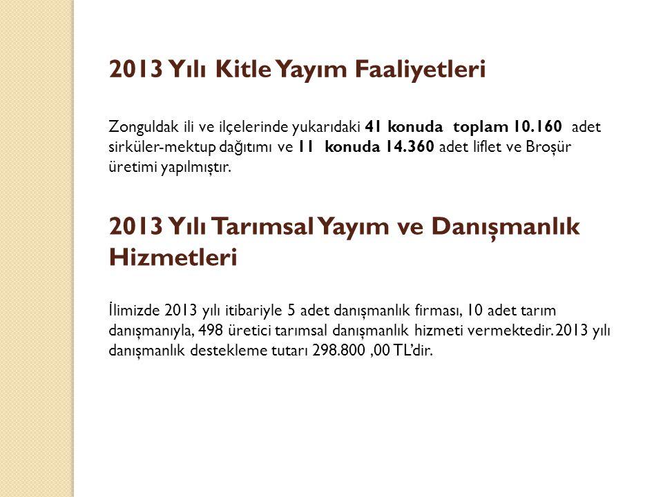 2013 Yılı Kitle Yayım Faaliyetleri Zonguldak ili ve ilçelerinde yukarıdaki 41 konuda toplam 10.160 adet sirküler-mektup da ğ ıtımı ve 11 konuda 14.360 adet liflet ve Broşür üretimi yapılmıştır.