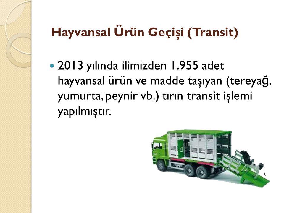 Hayvansal Ürün Geçişi (Transit) 2013 yılında ilimizden 1.955 adet hayvansal ürün ve madde taşıyan (tereya ğ, yumurta, peynir vb.) tırın transit işlemi yapılmıştır.