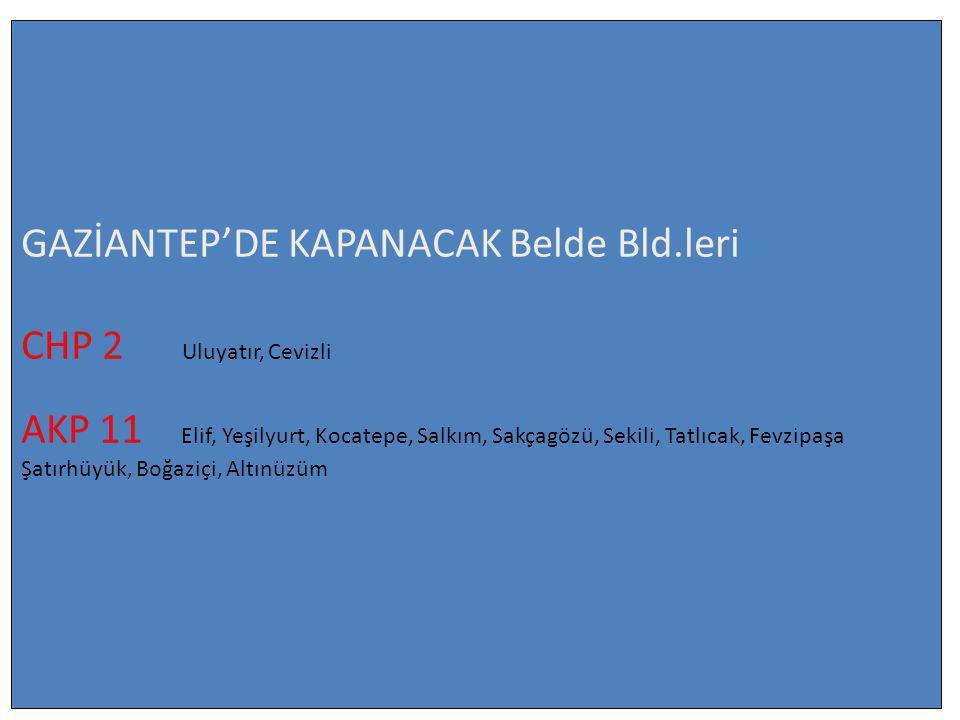 GAZİANTEP'DE KAPANACAK Belde Bld.leri CHP 2 Uluyatır, Cevizli AKP 11 Elif, Yeşilyurt, Kocatepe, Salkım, Sakçagözü, Sekili, Tatlıcak, Fevzipaşa Şatırhü