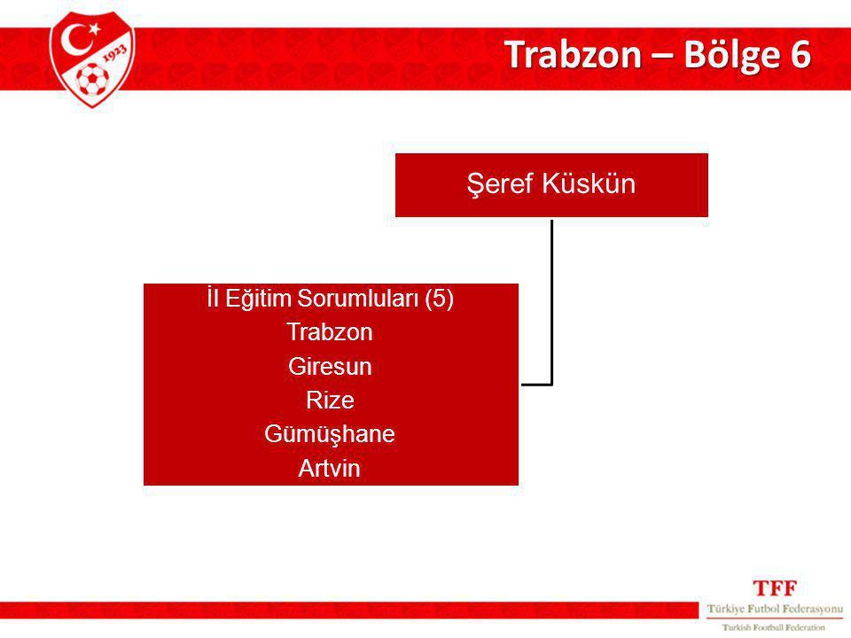 Trabzon – Bölge 6 Şeref Küskün İl Eğitim Sorumluları (5) Trabzon Giresun Rize Gümüşhane Artvin
