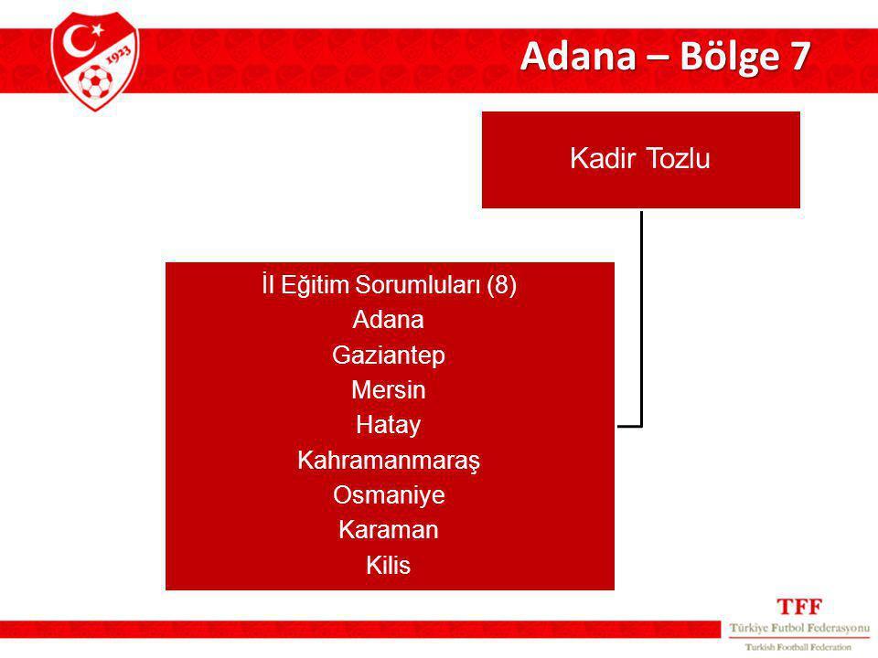 Adana – Bölge 7 Kadir Tozlu İl Eğitim Sorumluları (8) Adana Gaziantep Mersin Hatay Kahramanmaraş Osmaniye Karaman Kilis