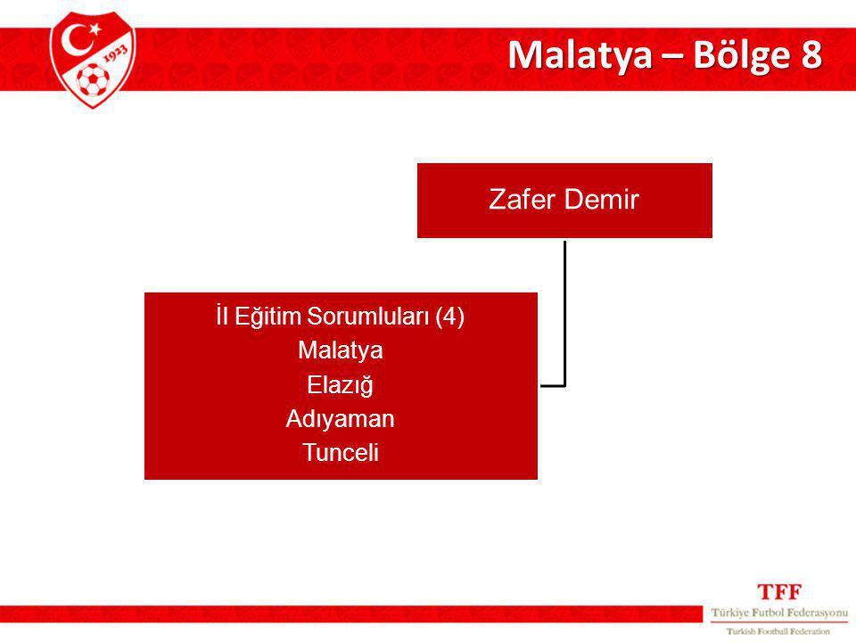 Malatya – Bölge 8 Zafer Demir İl Eğitim Sorumluları (4) Malatya Elazığ Adıyaman Tunceli