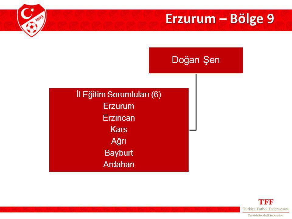Erzurum – Bölge 9 Doğan Şen İl Eğitim Sorumluları (6) Erzurum Erzincan Kars Ağrı Bayburt Ardahan