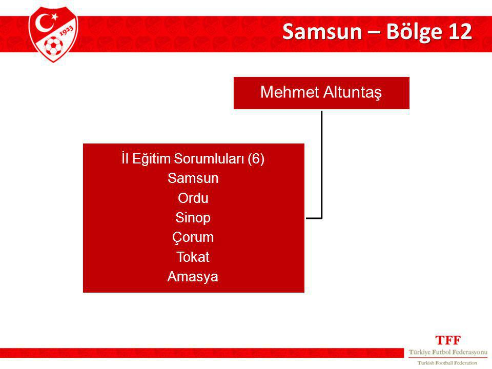 Samsun – Bölge 12 Mehmet Altuntaş İl Eğitim Sorumluları (6) Samsun Ordu Sinop Çorum Tokat Amasya