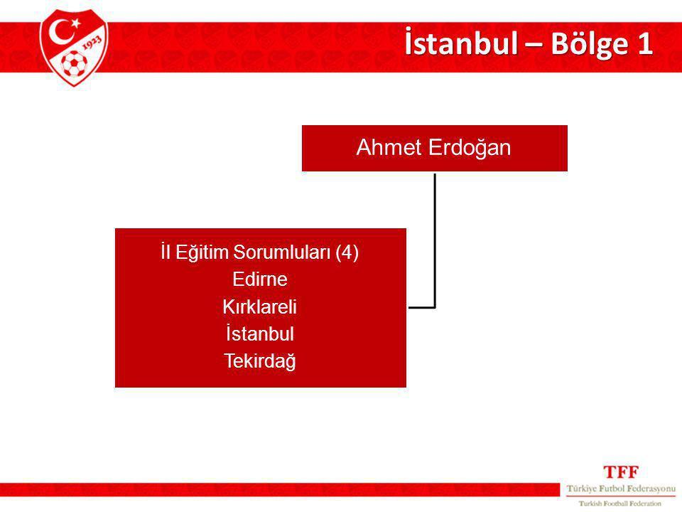 İstanbul – Bölge 1 Ahmet Erdoğan İl Eğitim Sorumluları (4) Edirne Kırklareli İstanbul Tekirdağ