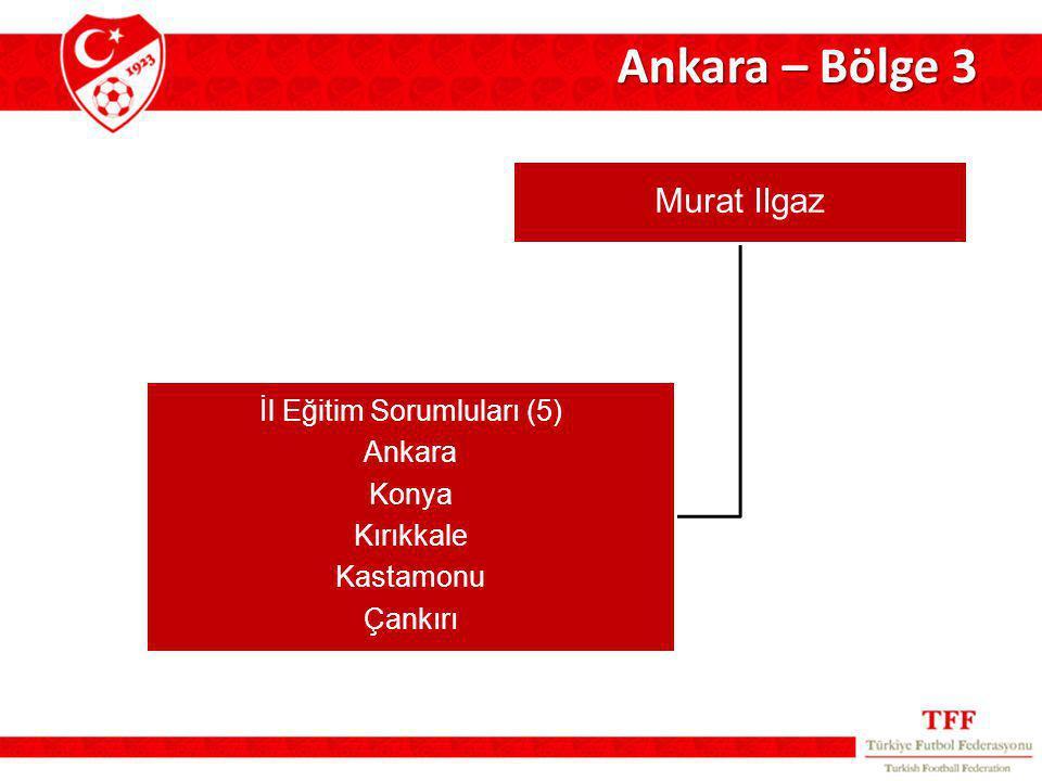 Van – Bölge 14 Yalçın KILIÇER İl Eğitim Sorumluları (5) Van Hakkari Muş Bitlis Iğdır