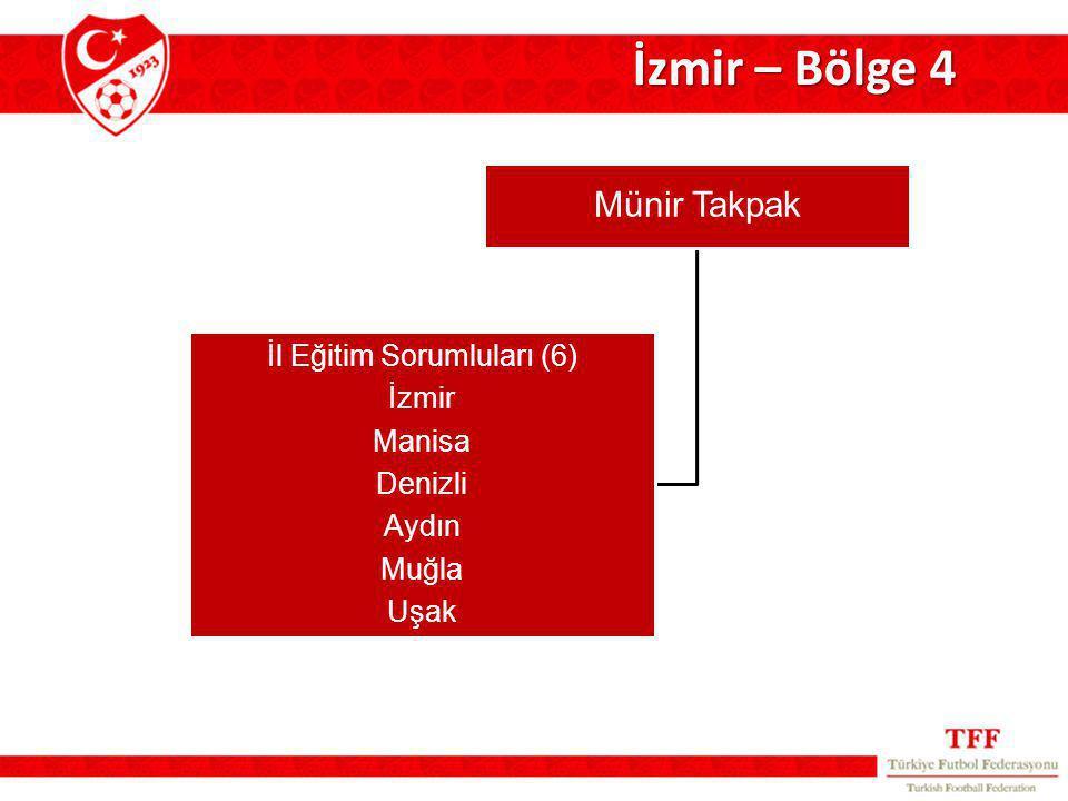 İzmir – Bölge 4 Münir Takpak İl Eğitim Sorumluları (6) İzmir Manisa Denizli Aydın Muğla Uşak