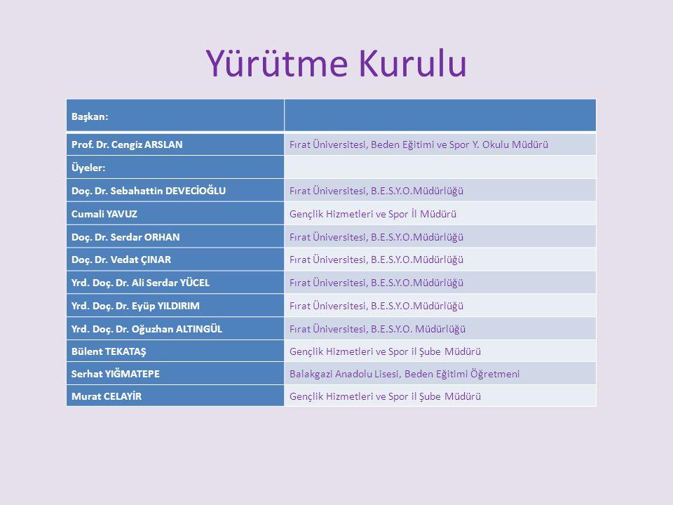 Yürütme Kurulu Başkan: Prof. Dr. Cengiz ARSLANFırat Üniversitesi, Beden Eğitimi ve Spor Y.