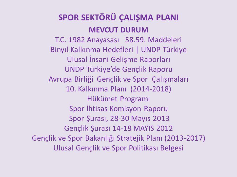 SPOR SEKTÖRÜ ÇALIŞMA PLANI MEVCUT DURUM T.C. 1982 Anayasası 58.59.