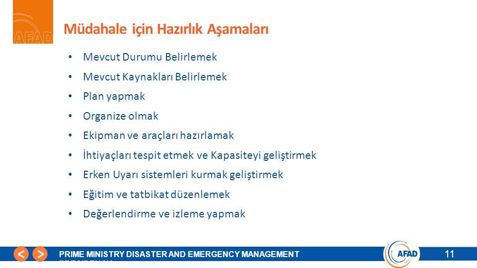 11 PRIME MINISTRY DISASTER AND EMERGENCY MANAGEMENT PRESIDENCY Müdahale için Hazırlık Aşamaları Mevcut Durumu Belirlemek Mevcut Kaynakları Belirlemek
