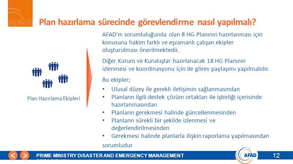 12 PRIME MINISTRY DISASTER AND EMERGENCY MANAGEMENT PRESIDENCY Plan hazırlama sürecinde görevlendirme nasıl yapılmalı? Plan Hazırlama Ekipleri AFAD'ın