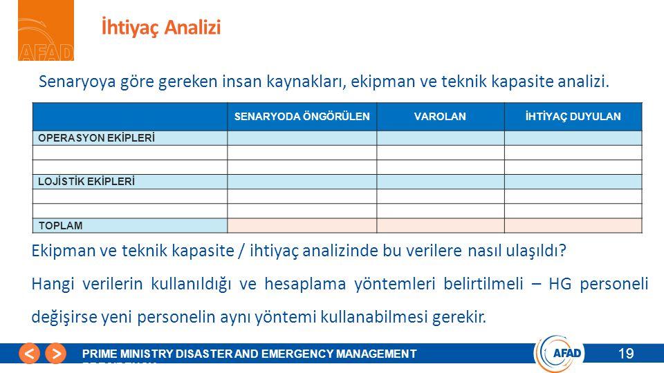 19 PRIME MINISTRY DISASTER AND EMERGENCY MANAGEMENT PRESIDENCY İhtiyaç Analizi 19 Senaryoya göre gereken insan kaynakları, ekipman ve teknik kapasite