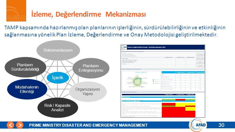 30 PRIME MINISTRY DISASTER AND EMERGENCY MANAGEMENT PRESIDENCY İzleme, Değerlendirme Mekanizması TAMP kapsamında hazırlanmış olan planlarının işlerliğ