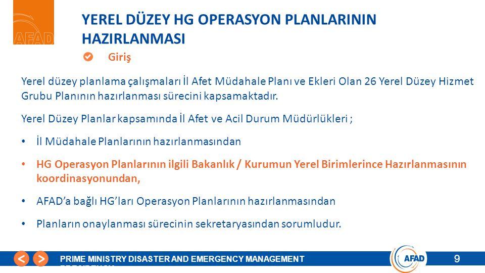 20 PRIME MINISTRY DISASTER AND EMERGENCY MANAGEMENT PRESIDENCY İhtiyaç Analizi 20 Tabloya göre eksik kalan kapasite (ihtiyaç) nasıl tamamlanacak.