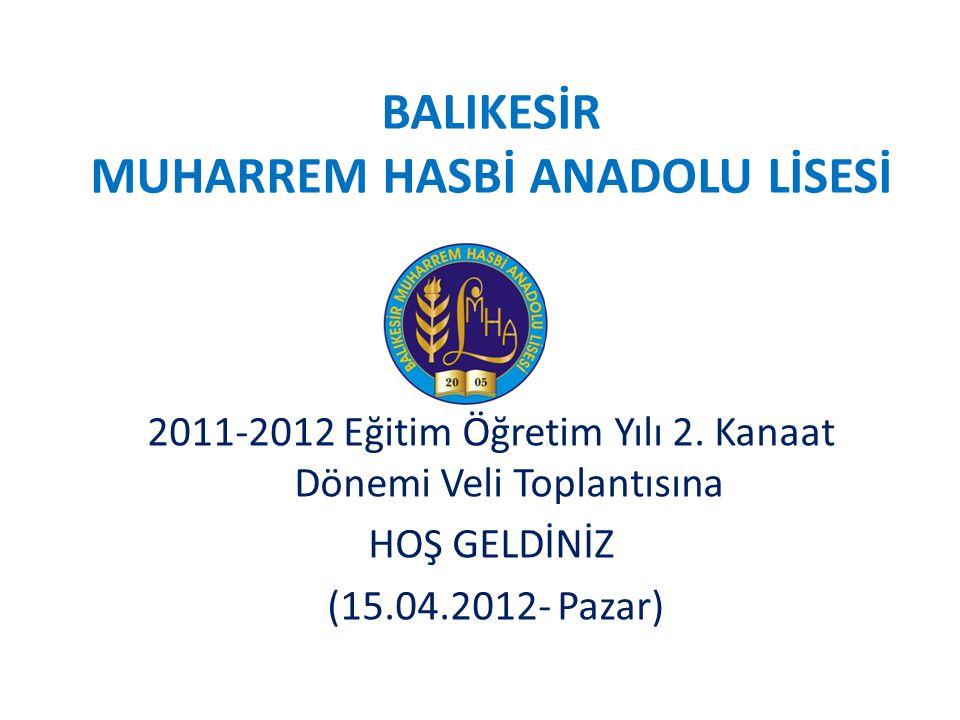 BALIKESİR MUHARREM HASBİ ANADOLU LİSESİ 2011-2012 Eğitim Öğretim Yılı 2. Kanaat Dönemi Veli Toplantısına HOŞ GELDİNİZ (15.04.2012- Pazar)