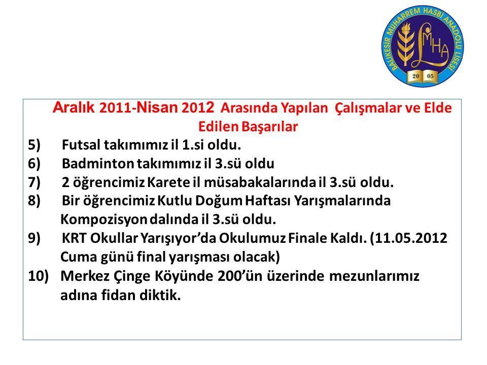 Aralık 2011- Nisan 201 2 Arasında Yapılan Çalışmalar ve Elde Edilen Başarılar 5) Futsal takımımız il 1.si oldu. 6) Badminton takımımız il 3.sü oldu 7)