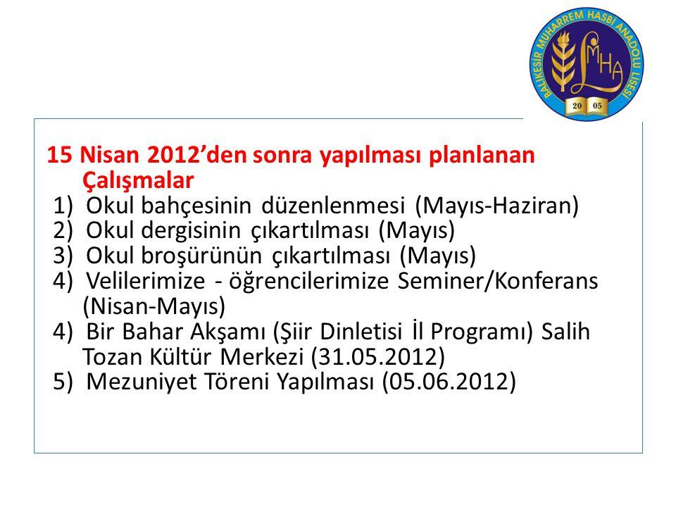 15 Nisan 2012'den sonra yapılması planlanan Çalışmalar 1) Okul bahçesinin düzenlenmesi (Mayıs-Haziran) 2) Okul dergisinin çıkartılması (Mayıs) 3) Okul