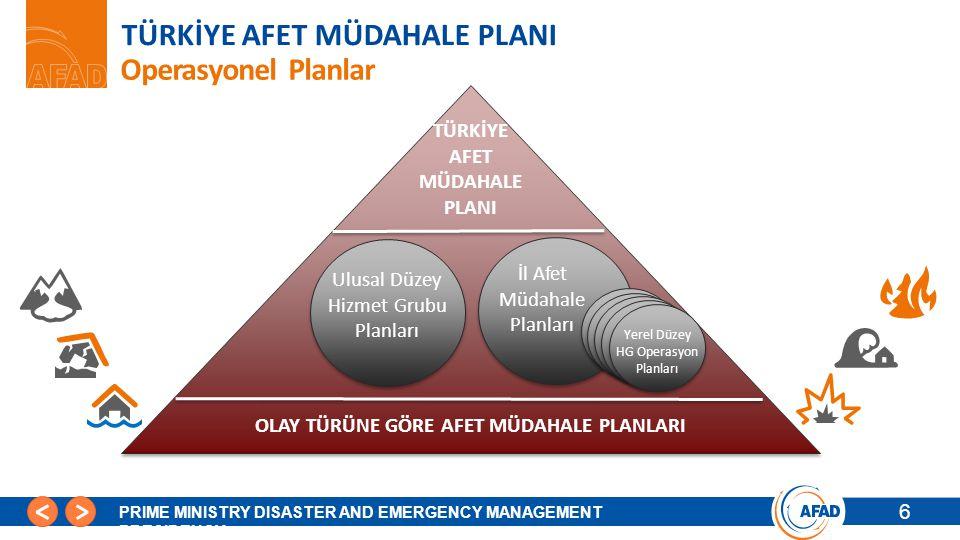 6 PRIME MINISTRY DISASTER AND EMERGENCY MANAGEMENT PRESIDENCY Operasyonel Planlar TÜRKİYE AFET MÜDAHALE PLANI Ulusal Düzey Hizmet Grubu Planları İl Afet Müdahale Planları TÜRKİYE AFET MÜDAHALE PLANI OLAY TÜRÜNE GÖRE AFET MÜDAHALE PLANLARI Yerel Düzey HG Operasyon Planları