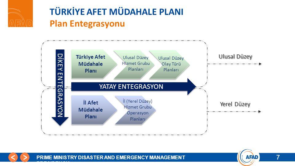 7 PRIME MINISTRY DISASTER AND EMERGENCY MANAGEMENT PRESIDENCY TÜRKİYE AFET MÜDAHALE PLANI Plan Entegrasyonu Türkiye Afet Müdahale Planı Ulusal Düzey Hizmet Grubu Planları Ulusal Düzey Olay Türü Planları İl Afet Müdahale Planı İl (Yerel Düzey) Hizmet Grubu Operasyon Planları YATAY ENTEGRASYON DİKEY ENTEGRASYON Ulusal Düzey Yerel Düzey