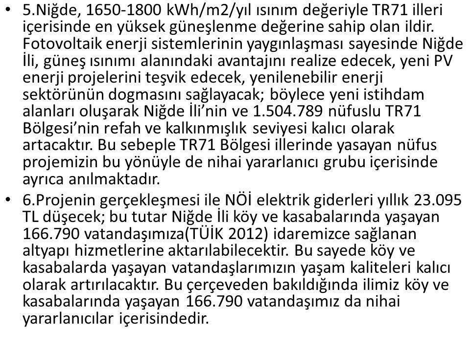 5.Niğde, 1650-1800 kWh/m2/yıl ısınım değeriyle TR71 illeri içerisinde en yüksek güneşlenme değerine sahip olan ildir.