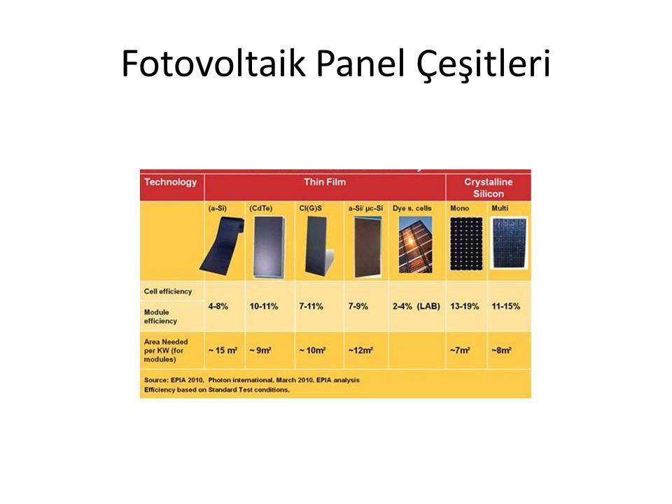 Fotovoltaik Panel Çeşitleri