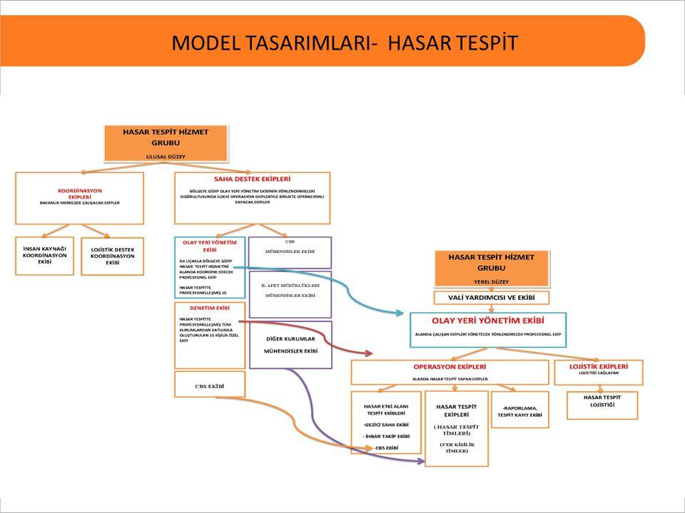 25 MODEL TASARIMLARI- HASAR TESPİT