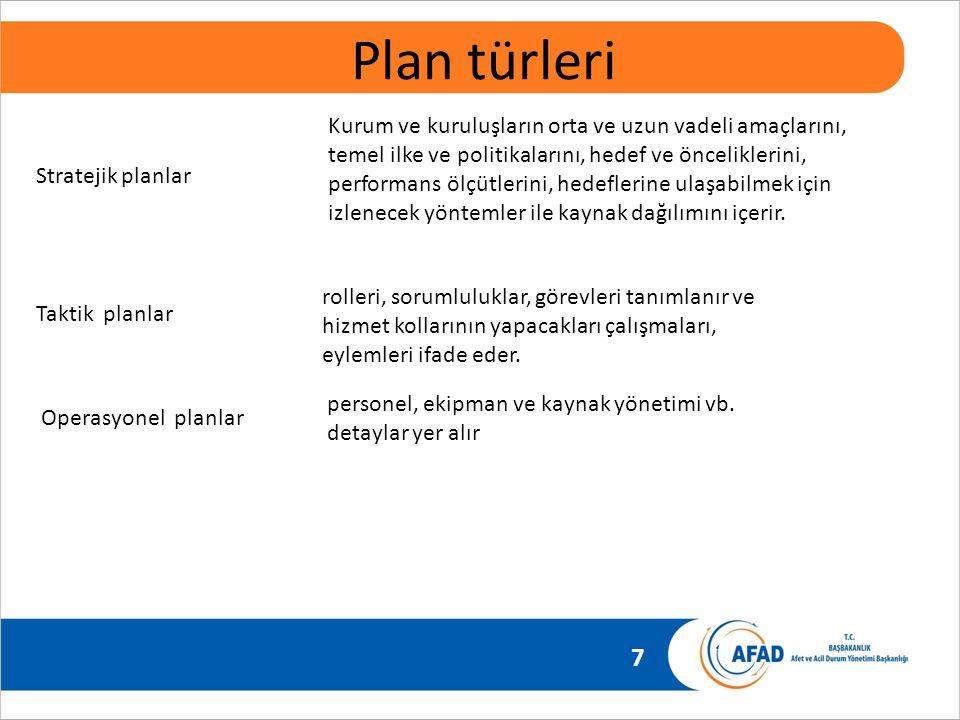 7 Plan türleri rolleri, sorumluluklar, görevleri tanımlanır ve hizmet kollarının yapacakları çalışmaları, eylemleri ifade eder. personel, ekipman ve k
