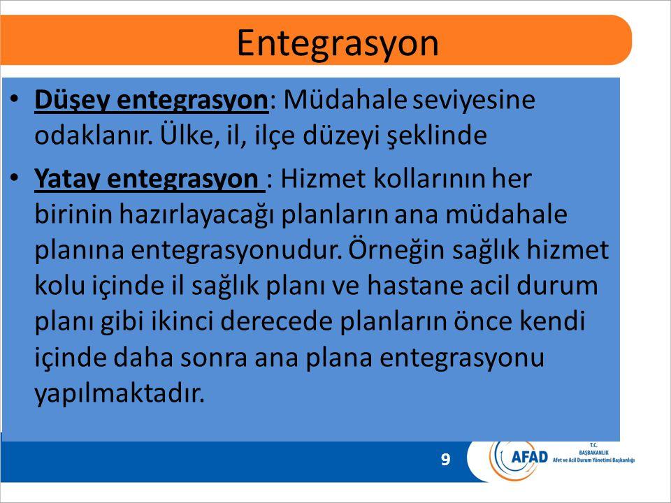 9 Entegrasyon Düşey entegrasyon: Müdahale seviyesine odaklanır. Ülke, il, ilçe düzeyi şeklinde Yatay entegrasyon : Hizmet kollarının her birinin hazır