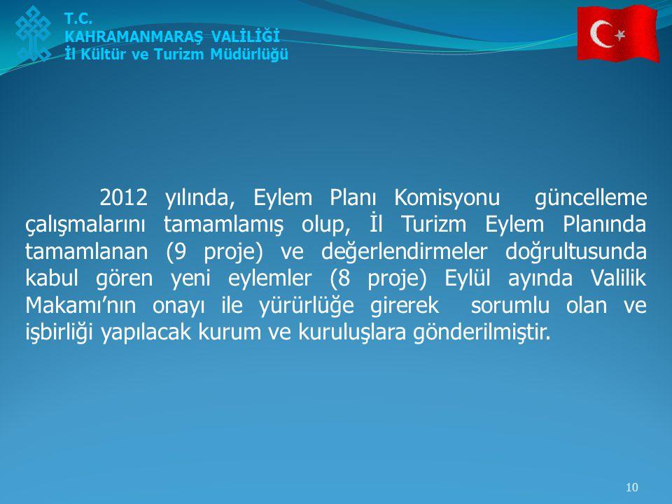 10 2012 yılında, Eylem Planı Komisyonu güncelleme çalışmalarını tamamlamış olup, İl Turizm Eylem Planında tamamlanan (9 proje) ve değerlendirmeler doğ