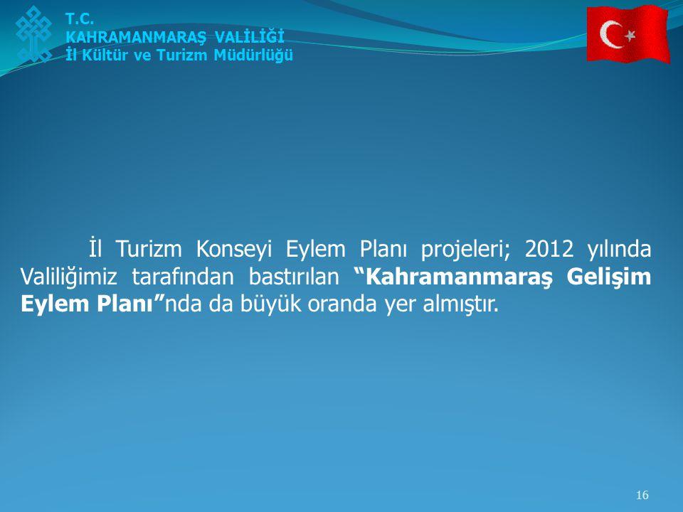 """16 İl Turizm Konseyi Eylem Planı projeleri; 2012 yılında Valiliğimiz tarafından bastırılan """"Kahramanmaraş Gelişim Eylem Planı""""nda da büyük oranda yer"""
